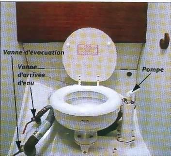 respect toilettes propres